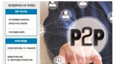 P2P 투자한도 '1억이상으로' 10배 확대 검토