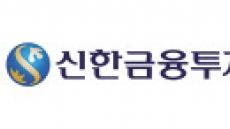 """[2019 헤럴드 투자대상-최다 커버리지상] 226개종목 커버…""""4차산업 중심 확대"""""""