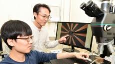 표준硏, 위상물질 활용성 높이는 측정기술 개발…미래 양자소자 활용 가능