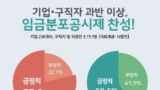 """'임금분포공시제' 연말 시행…기업도 근로자도 """"긍정적"""""""