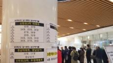 '강대강' 충돌 국면으로 가는 신반포3차·경남아파트 통매각…