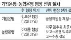 김도진·이대훈 다음은…기업·농협은행 행장선임 주목