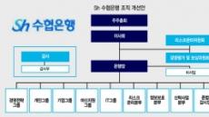 수협 이동빈 행장 '디지털금융' 승부수