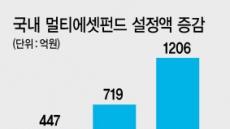 다시 빛보는 '멀티에셋펀드'…올해 1200억 유입