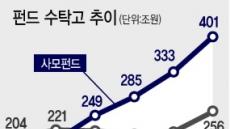 5억→1억→3억, 오락가락 사모펀드 규제…업계 '좌불안석'