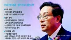 """""""떨어진 신뢰 다진다""""…손태승의 '우리 리빌딩' 특명"""