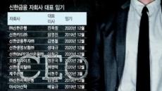 조용병 '경영 안정' 무게…'신한금융 자경위' 가동