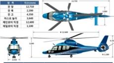 '5000억원 투입' 소형민수 헬리콥터 초도비행 성공…국내 최초 기술 개발