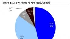 '착한투자' 속도내는 日…한국 연기금도 '시동'