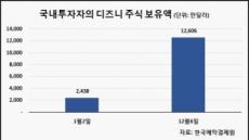 '겨울왕국' 흥행에 '디즈니+' 출격까지…직구족 몰린 디즈니株