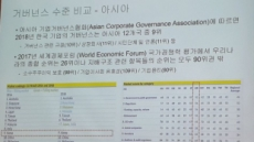 CFA한국협회, '상장회사 기업 거버넌스 투자자 매뉴얼' 발간