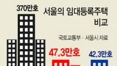임대주택등록 활성화 정책 2년…서울 집 2년거래 물량이 묶였다