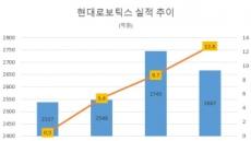 현대중공업그룹 지배구조개편, '화룡점정'만 남았다