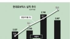 현대重그룹 지배구조개편 급물살…'화룡점정'만 남았다
