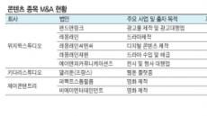 글로벌 'OTT 빅뱅'…콘텐츠 M&A도 날개 달았다