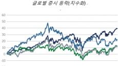 """""""세계 증시, 미국 지고 유럽 뜬다"""" 내년 주목해야 할 투자기회·리스크는"""