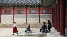 설 연휴 여행 강원도 28%, 서울·경기 20%
