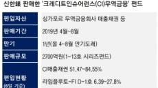 신한은행, 라임 CI펀드 사기 대응 '골든타임' 왜 놓쳤나