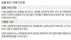 하나·우리은행 DLF 제재심…삼성증권 소환 왜?