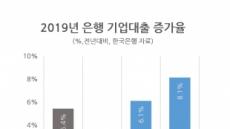 자영업자 대출 '눈덩이'…빚 폭탄 뇌관되나