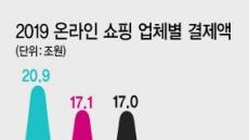 네이버쇼핑 '독립'하나…쿠팡 추격 따돌리기?
