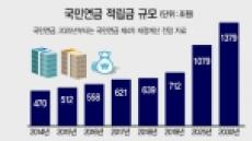 상근인력 배치 '경영개입' 근거 체크…국민연금 기금委, 연일 '관치' 논란