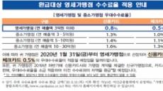 중소·영세 신용카드 가맹점 270만개 우대수수료 적용