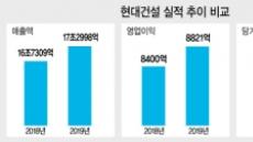 """현대건설 """"다음은 1조클럽""""…작년 영업익 9000억 육박"""