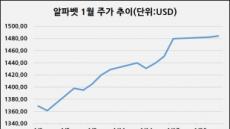 알파벳, 구글쇼핑·클라우드 업고 高高 행진 GOGO  [해외주식 이 종목]