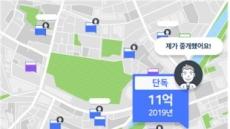 """토지건물 '실 중개사례 서비스' 시작…""""허위매물 차단 가능"""""""