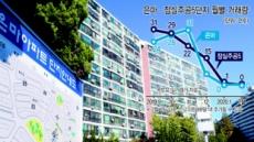 서울 재건축 매매실종 '겨울잠'