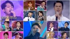 '미스터트롯', 이찬원·김호중 등 승자 포함한 20人 본선 3R 진출