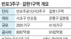 반포 3주구·갈현 1구역 '정상궤도 복귀' 초읽기
