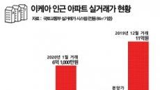 """'이케아 효과?""""...광명·원흥에 이어 충남'계룡'도 매매가 상승세"""