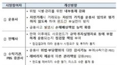 '핀셋형 규제' 택한 금융위, 만기 믹스 매치·복층 순환구조 손댄다