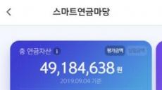 신한금융, 통합 연금관리 플랫폼 '스마트연금마당' 출시