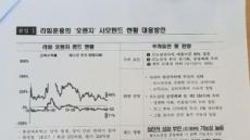 우리은행, 라임펀드 판매 시점에 '신뢰성 낮다' 자체평가