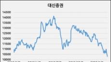 '라임 사태' 연루 금융·증권사, 주가도 신용등급도 '흔들'