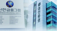 '라임 사태' 연루 금융·증권사 '된서리'
