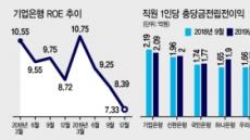 윤종원, 기업은행 군살빼기 메스