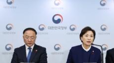 """19번째 부동산 대책, 20일 발표...""""수용성 규제지역 추가"""""""