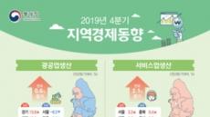 작년 전국 16개 시·도 수출 '뚝'…경기·제주 등 7곳 두자릿수 감소
