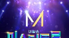 '미스터트롯', 공연 강자 부상…서울 이어 지방 공연 4만석 전석 매진