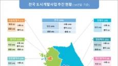 도시개발사업 신규 지정면적 1.6배 증가…여의도의 3.2배 규모