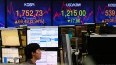 [헤럴드pic]급등하는 코스피·하락하는 원달러 환율