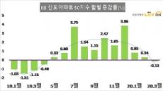 꺾인 '대장주' 아파트…시총 '톱50' 11개월만에 하락