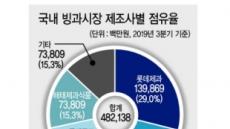 국내 빙과시장 '지각 변동'…빙그레 vs 롯데 2강구도로