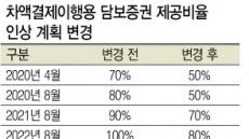 소액결제망 담보율 70%→50%…금융권 10조원 이상 자금 여력