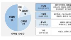 한국형 스마트시티 해외서 러브콜…23개국 80건 몰려