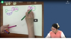 NHN에듀 아이엠스쿨, 초등생 대상 무료 온라인 영상 서비스